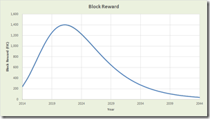 blockreward1[1]